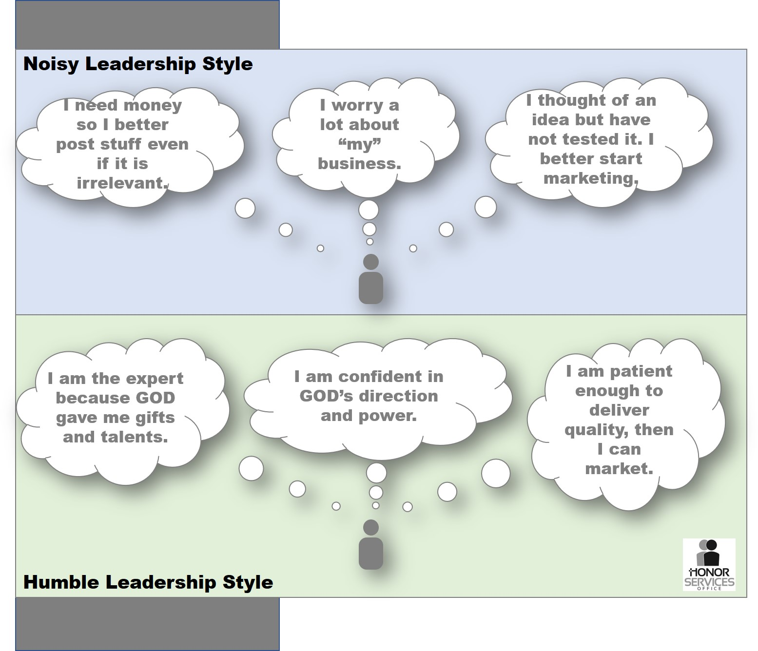 Vision Series Assignment 7 - Humble Leadership Means Power