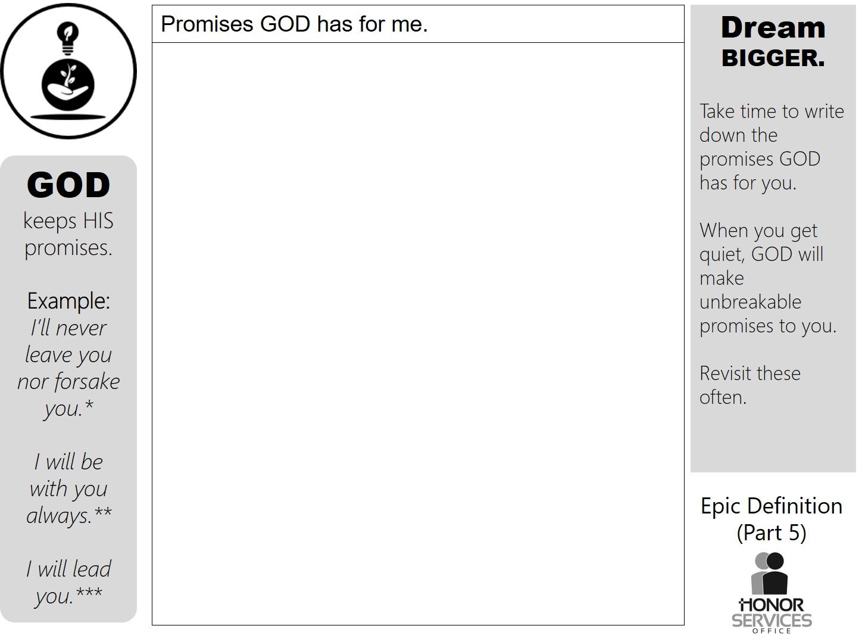 Write down GODs Promises